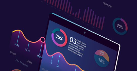 Content KPIs blog